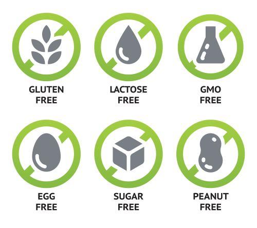 Alkaline Food List 2019