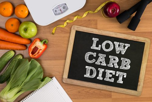 Low Carb Food List For 2020
